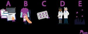 Principios básicos para la prevención de la malaria