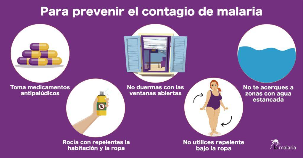 prevenir contagio malaria